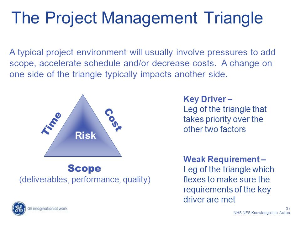 The Project Management Triangle