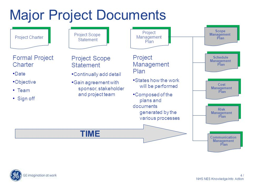 Major Project Documents