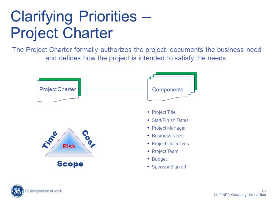 Clarifying Priorities – Project Charter