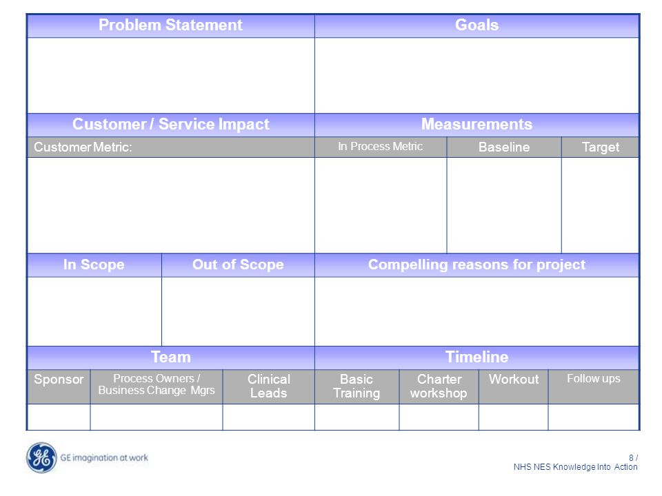 Customer / Service Impact Compelling reasons for project
