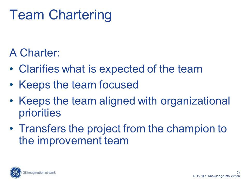 Team Chartering A Charter: Clarifies what is expected of the team
