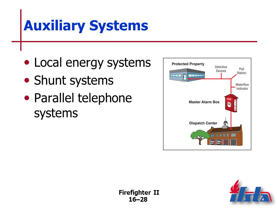 Auxiliary Systems Local energy systems Shunt systems