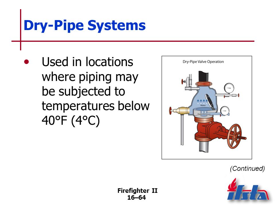 Dry-Pipe Systems Used in locations where piping may be subjected to temperatures below 40°F (4°C) (Continued)