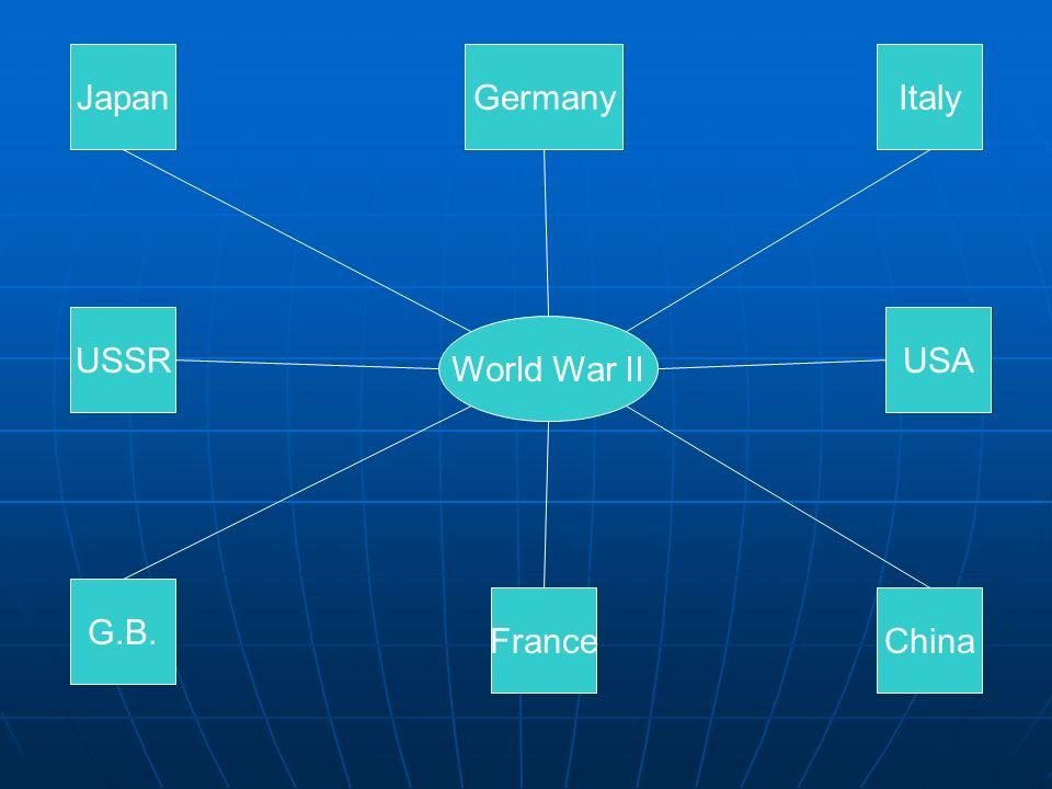 Japan Germany Italy USSR USA World War II G.B. France China