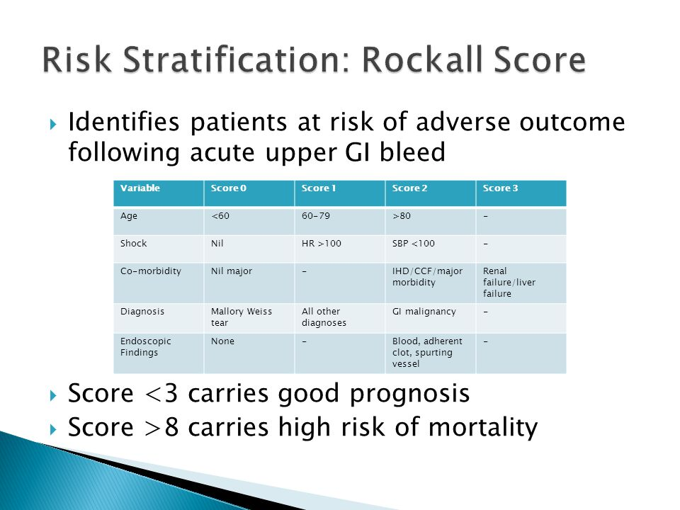 Risk Stratification: Rockall Score