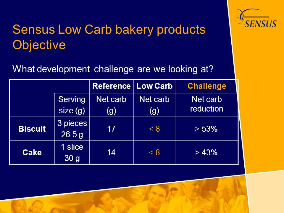 Sensus Low Carb bakery products Objective