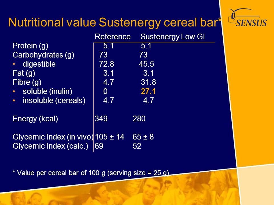 Nutritional value Sustenergy cereal bar*