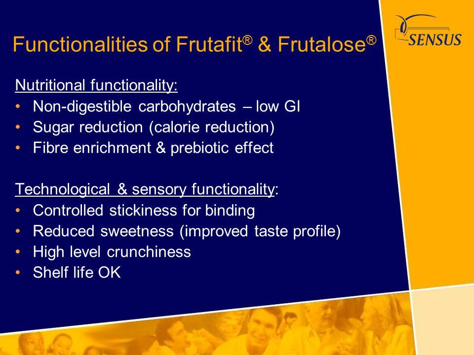 Functionalities of Frutafit® & Frutalose®