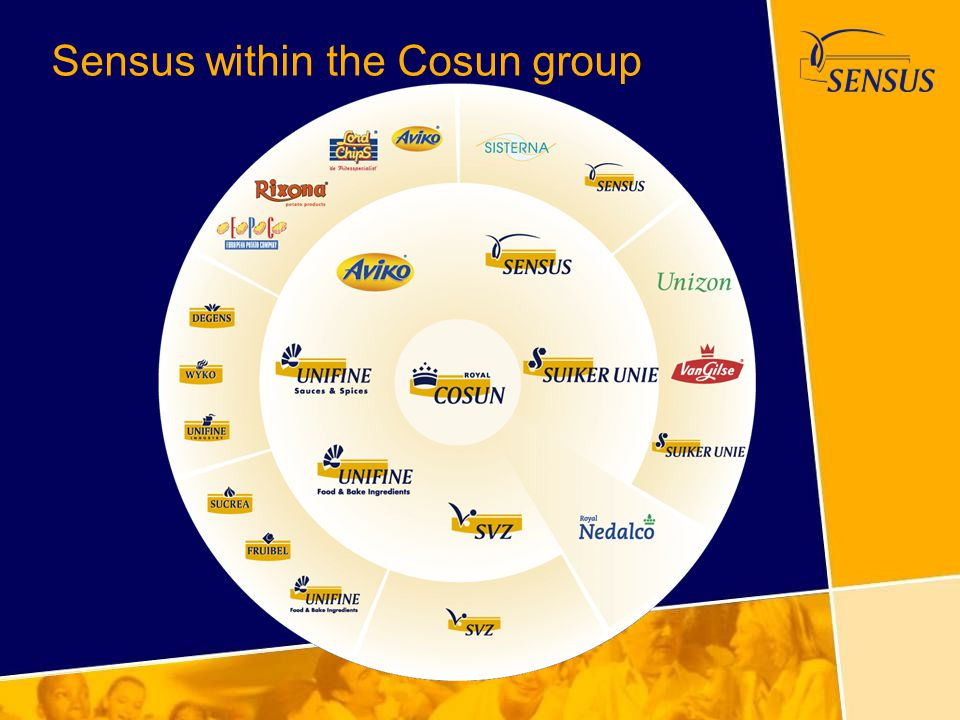 Sensus within the Cosun group