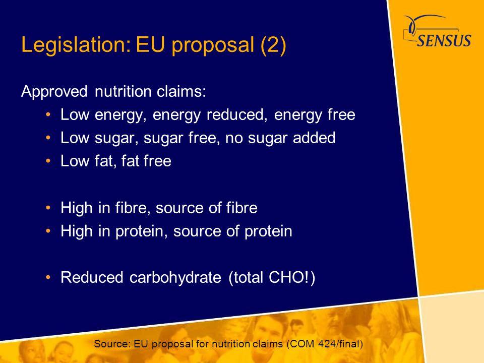 Legislation: EU proposal (2)