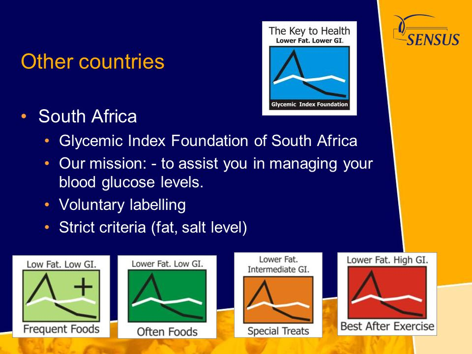 Other countries South Africa Glycemic Index Foundation of South Africa