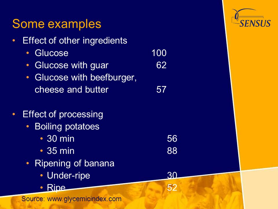 Some examples Effect of other ingredients Glucose 100