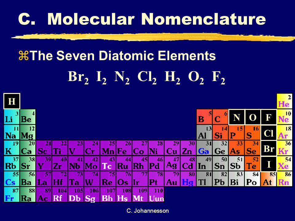 C. Molecular Nomenclature