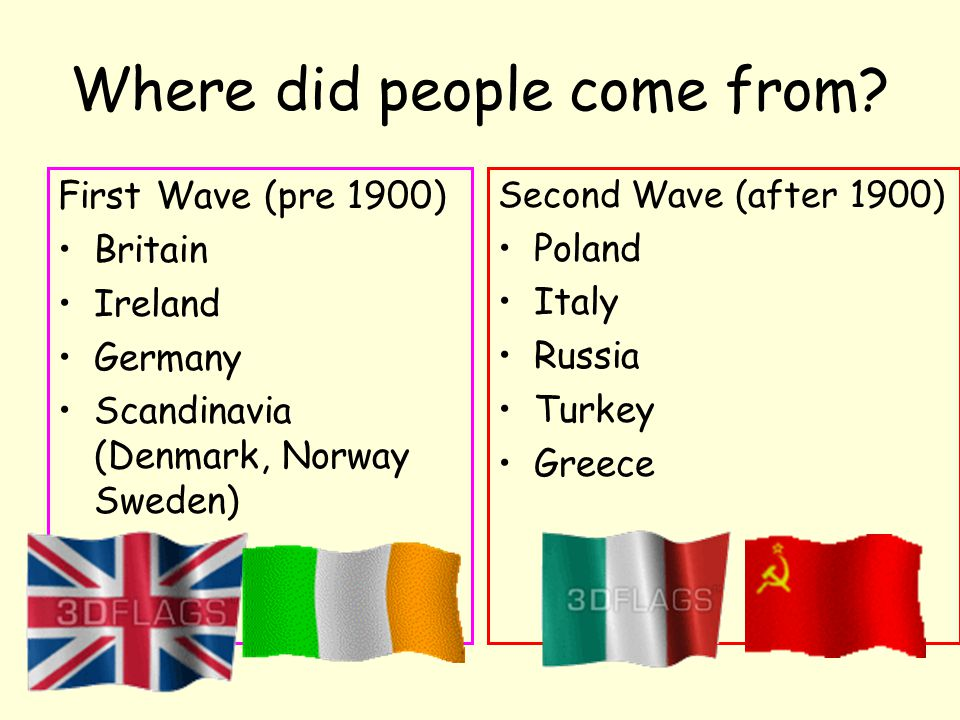 Where did people come from