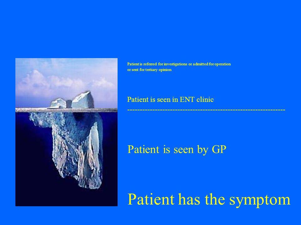 Patient has the symptom