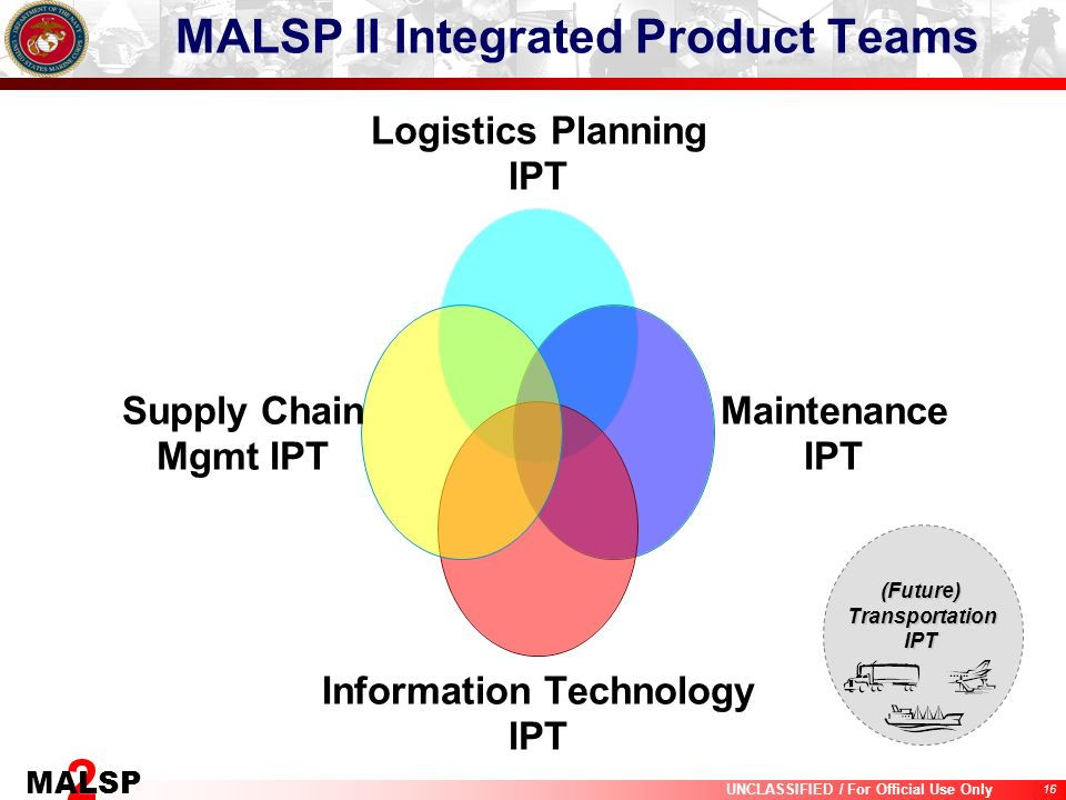 MALSP II Integrated Product Teams