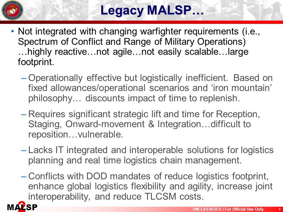 Legacy MALSP…