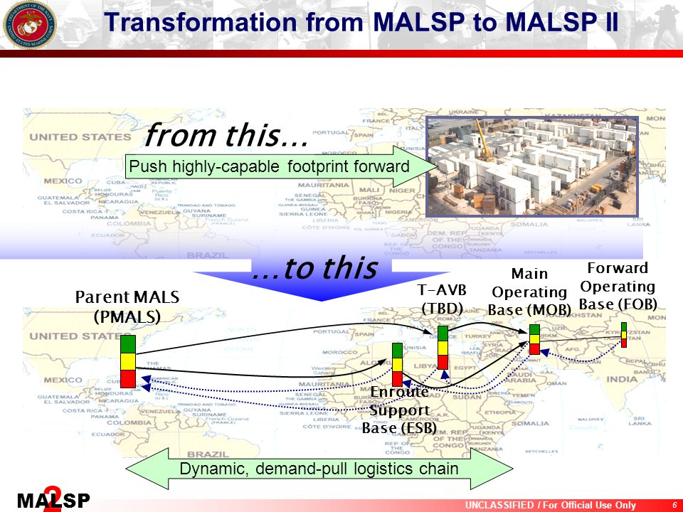 Transformation from MALSP to MALSP II