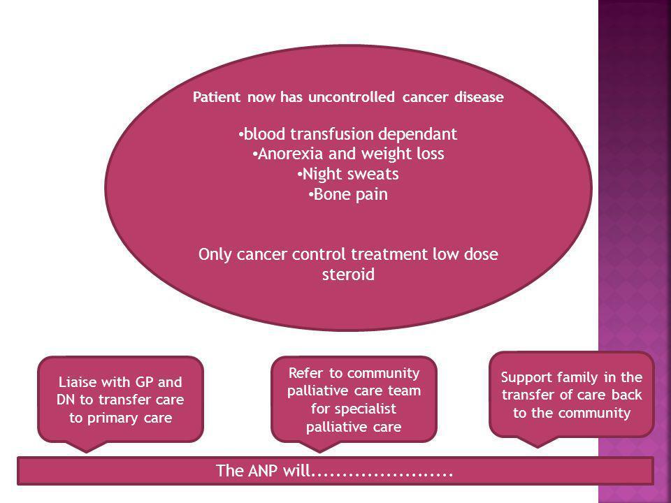 Patient now has uncontrolled cancer disease