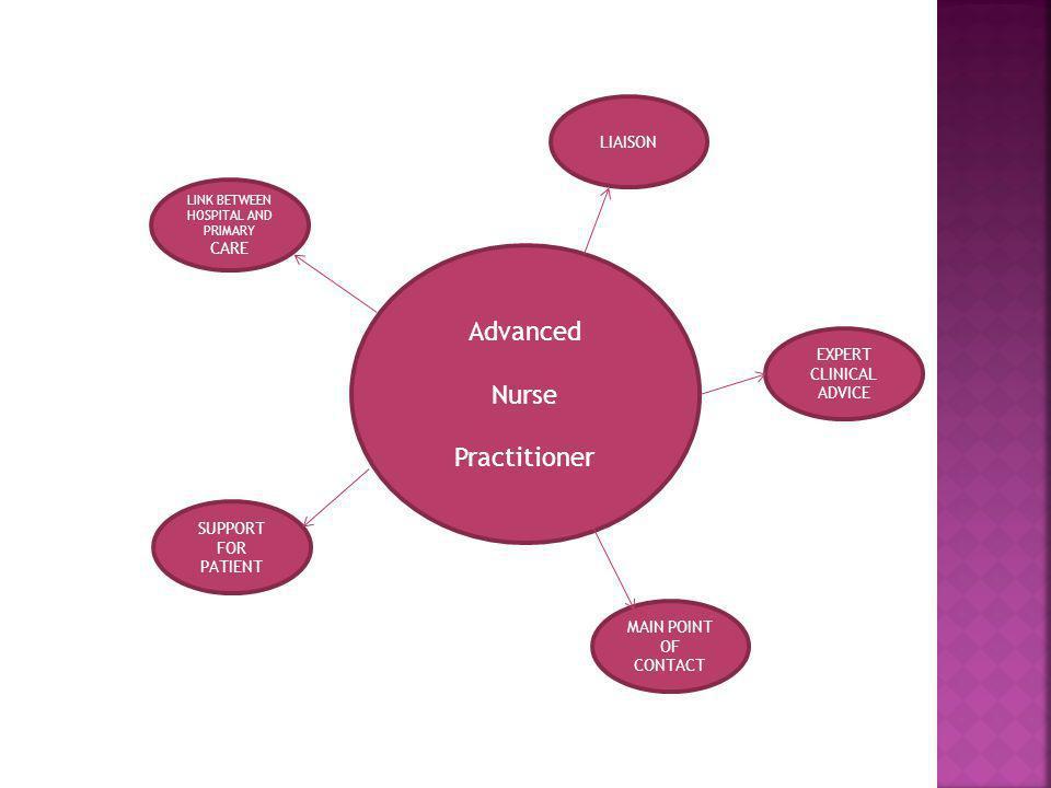 Advanced Nurse Practitioner LIAISON EXPERT CLINICAL ADVICE