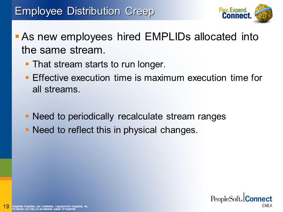 Employee Distribution Creep