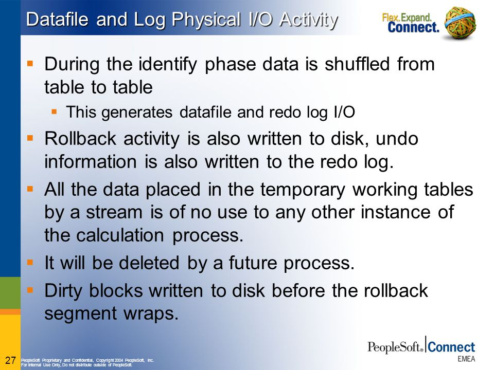 Datafile and Log Physical I/O Activity