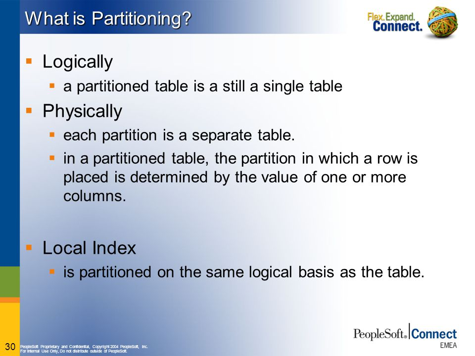 What is Partitioning Logically Physically Local Index