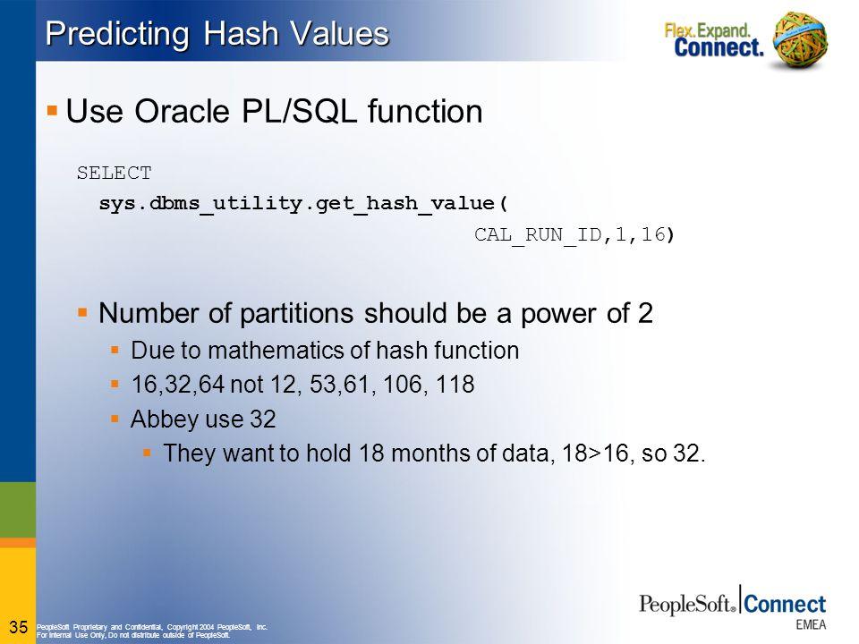 Predicting Hash Values