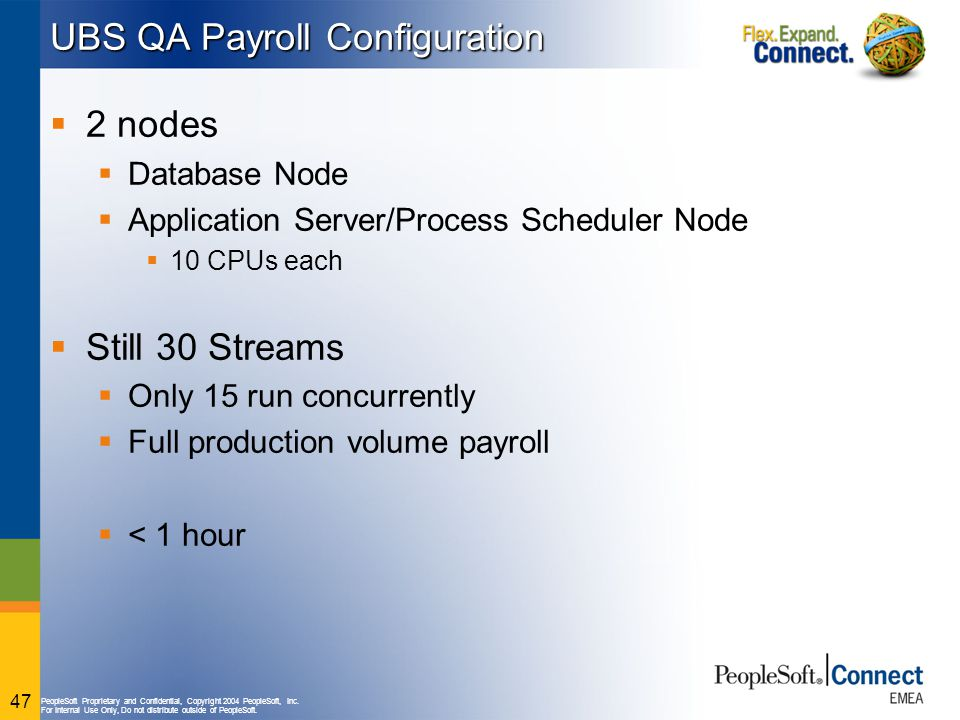 UBS QA Payroll Configuration