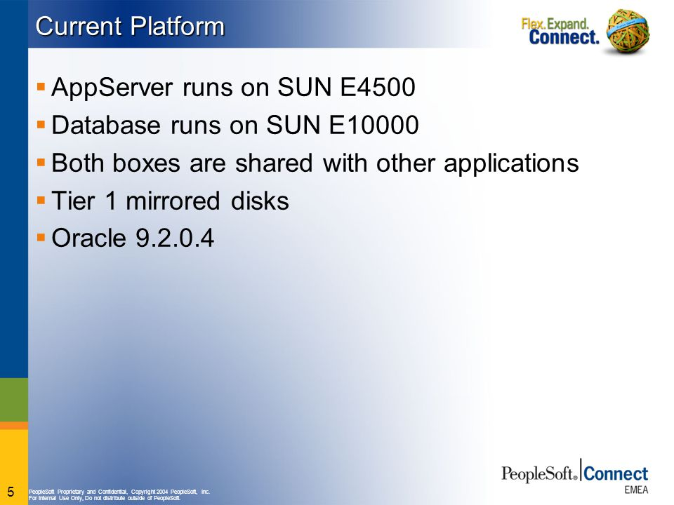 Current Platform AppServer runs on SUN E4500. Database runs on SUN E10000. Both boxes are shared with other applications.