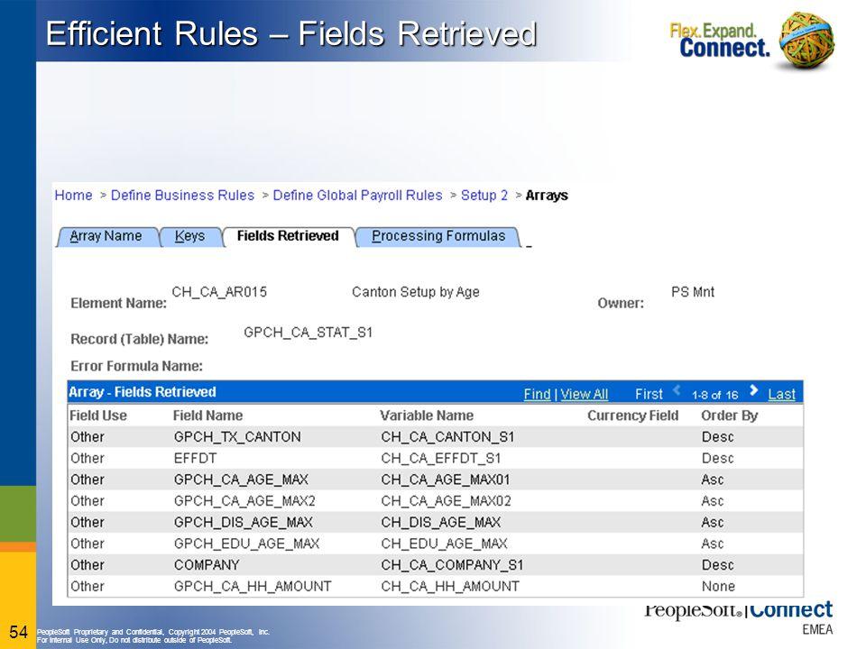Efficient Rules – Fields Retrieved