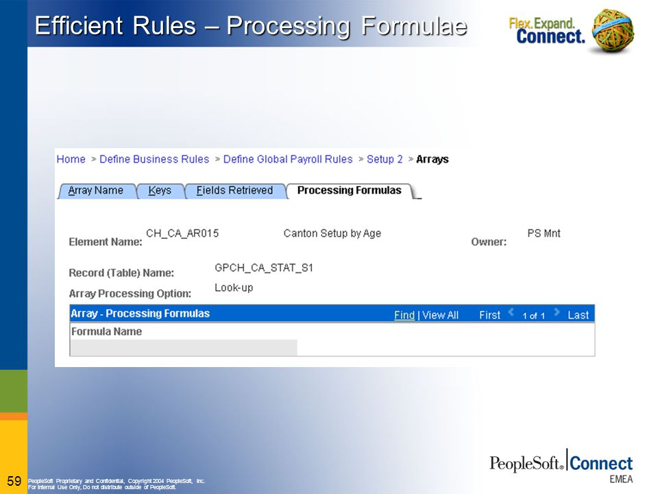 Efficient Rules – Processing Formulae