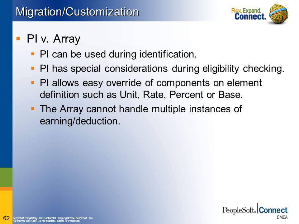 Migration/Customization