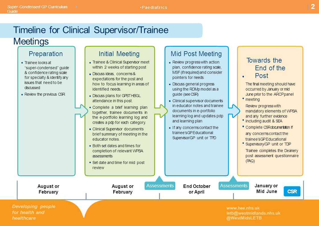 Timeline for Clinical Supervisor/Trainee Meetings