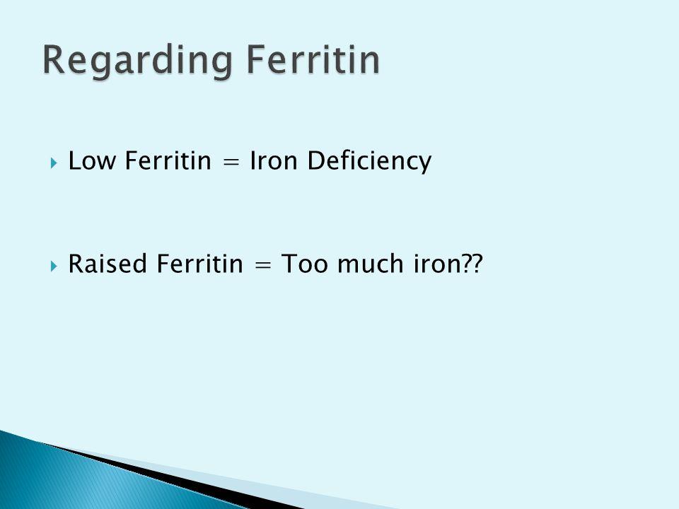 Regarding Ferritin Low Ferritin = Iron Deficiency