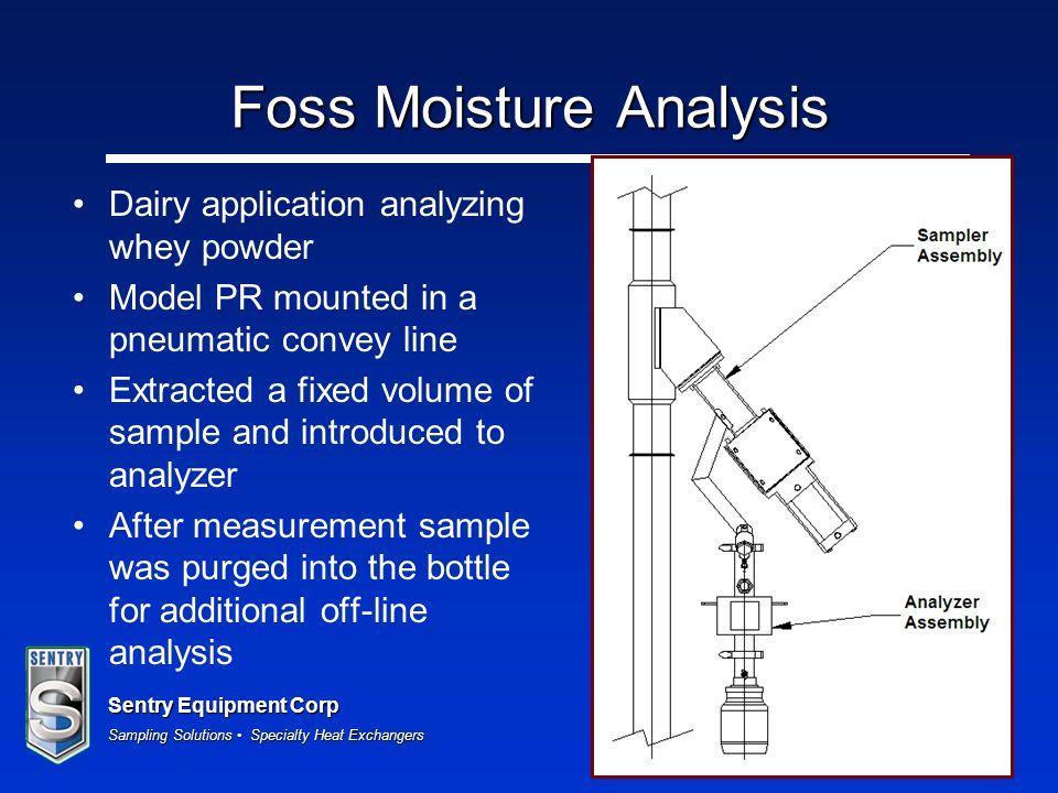 Foss Moisture Analysis
