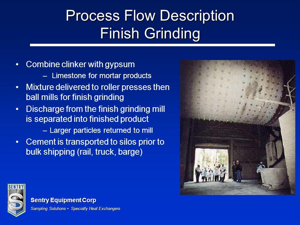 Process Flow Description Finish Grinding