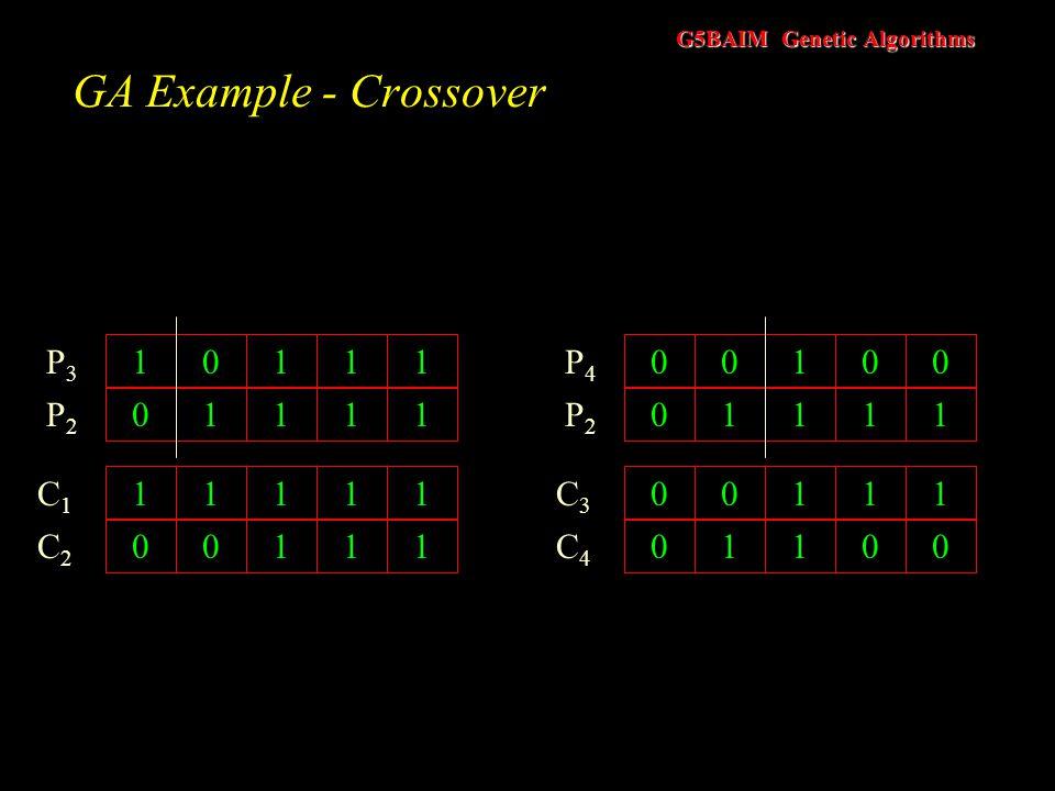 GA Example - Crossover 1 P3 P2 C1 C2 1 P4 P2 C3 C4