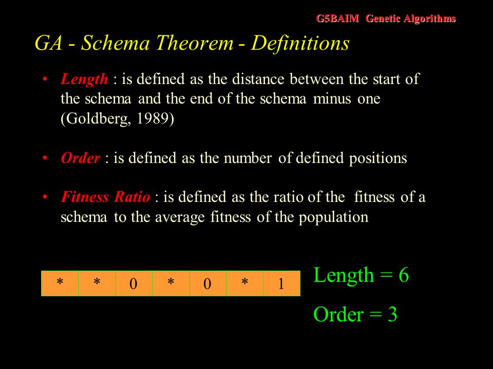 GA - Schema Theorem - Definitions