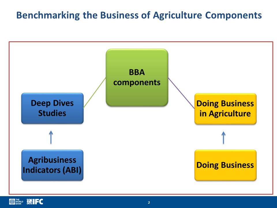 Benchmarking the Business of Agriculture Components