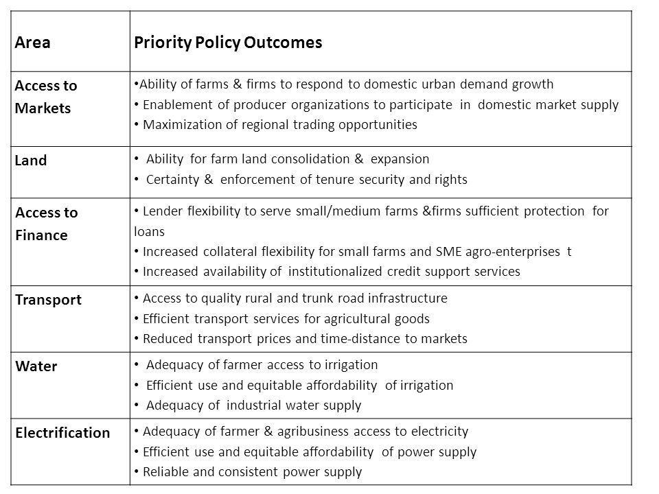 Priority Policy Outcomes