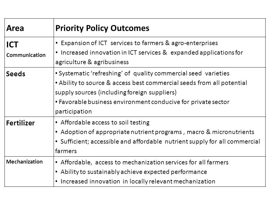 Priority Policy Outcomes ICT