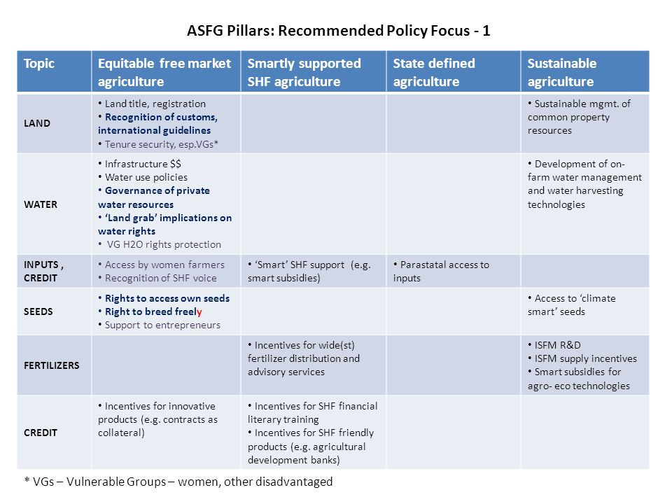 ASFG Pillars: Recommended Policy Focus - 1
