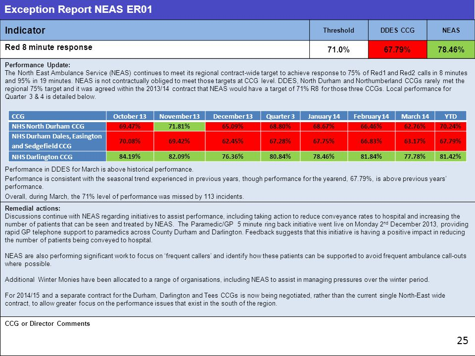 Exception Report NEAS ER01