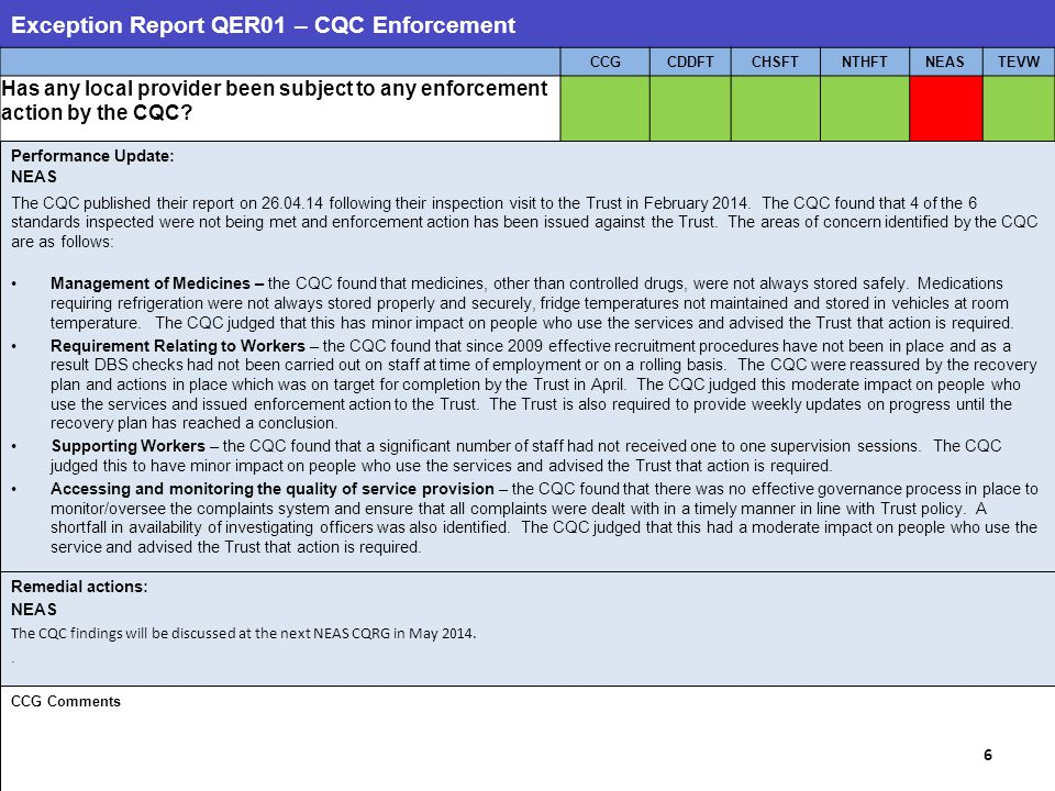 Exception Report QER01 – CQC Enforcement