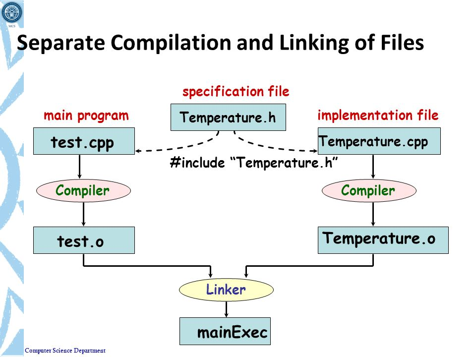 Separate Compilation and Linking of Files