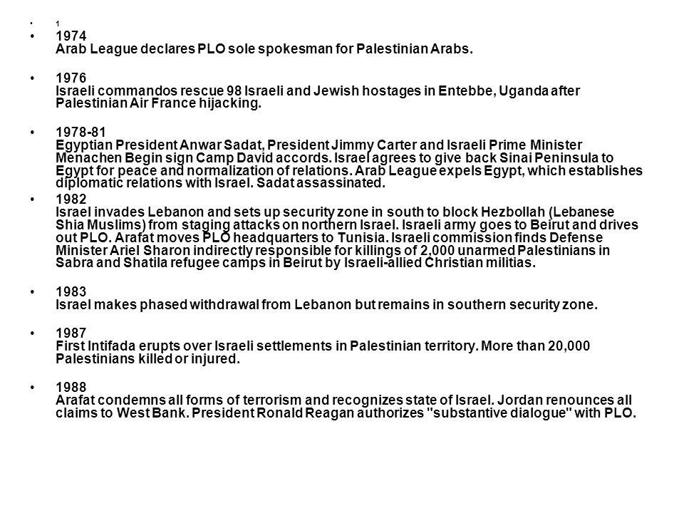1974 Arab League declares PLO sole spokesman for Palestinian Arabs.