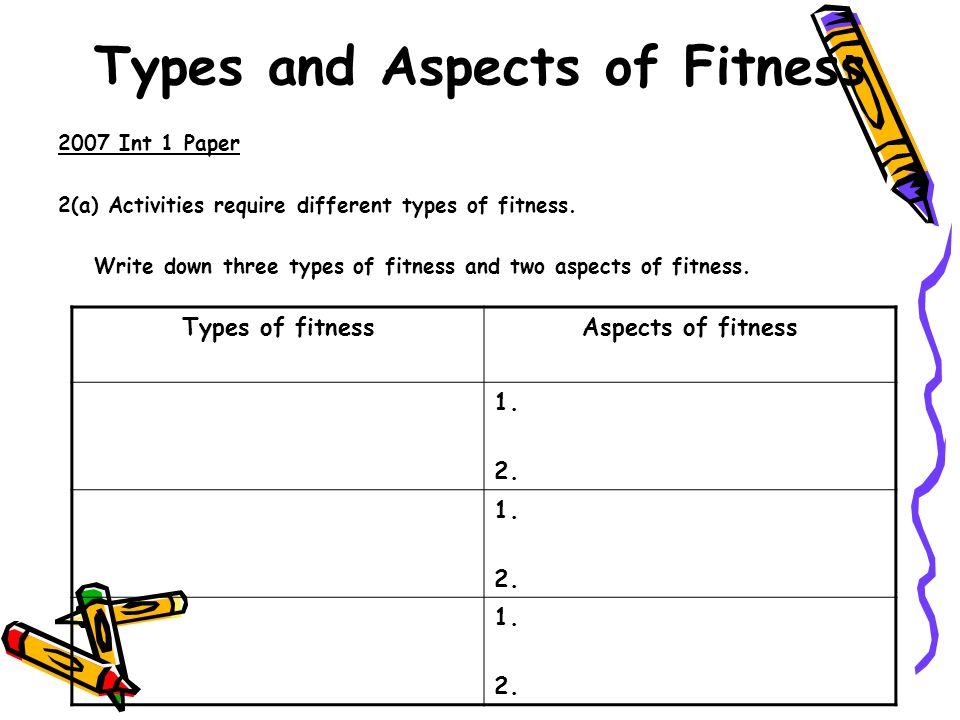 Types and Aspects of Fitness