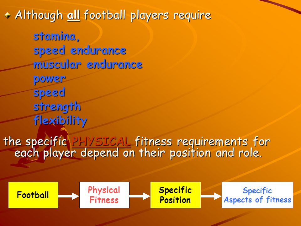 Although all football players require stamina, speed endurance