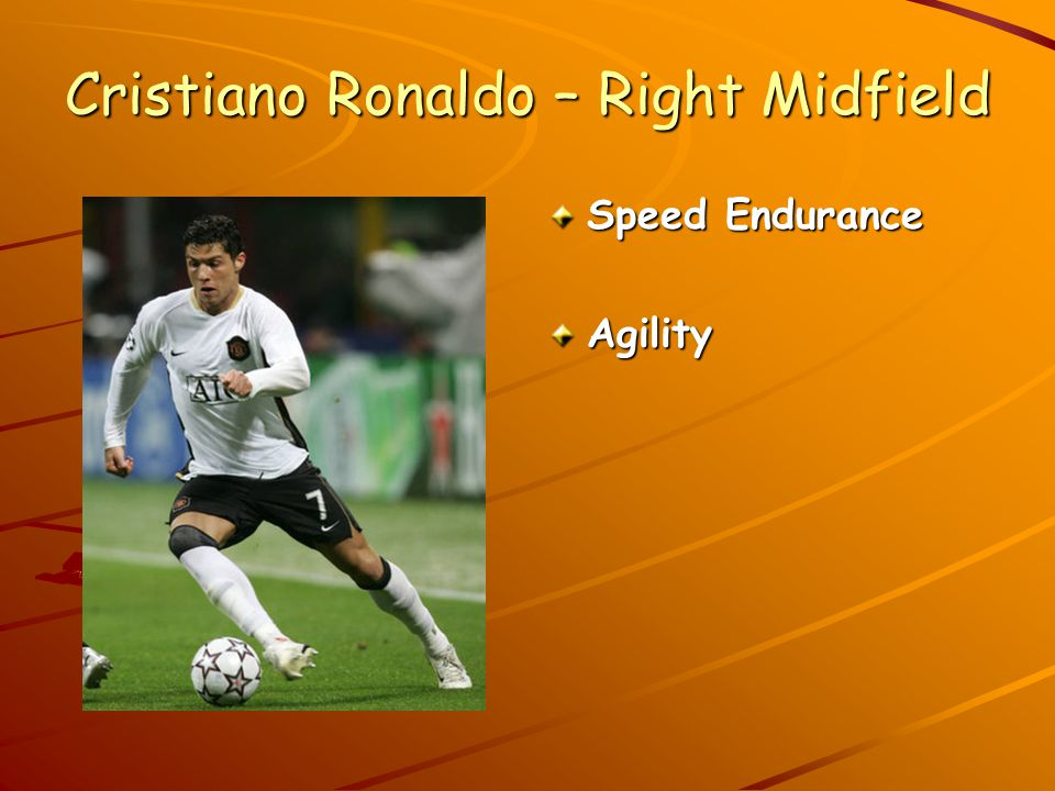 Cristiano Ronaldo – Right Midfield